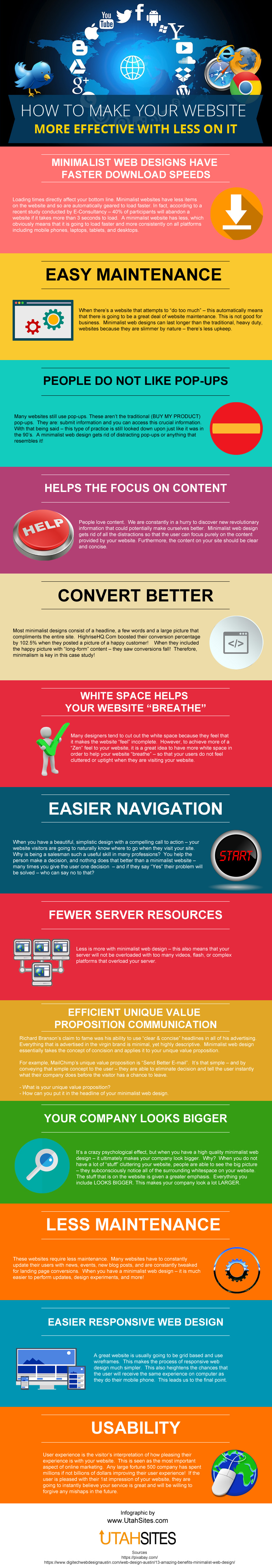 How to Make Your Website More Effective with Less on it [Infographic]